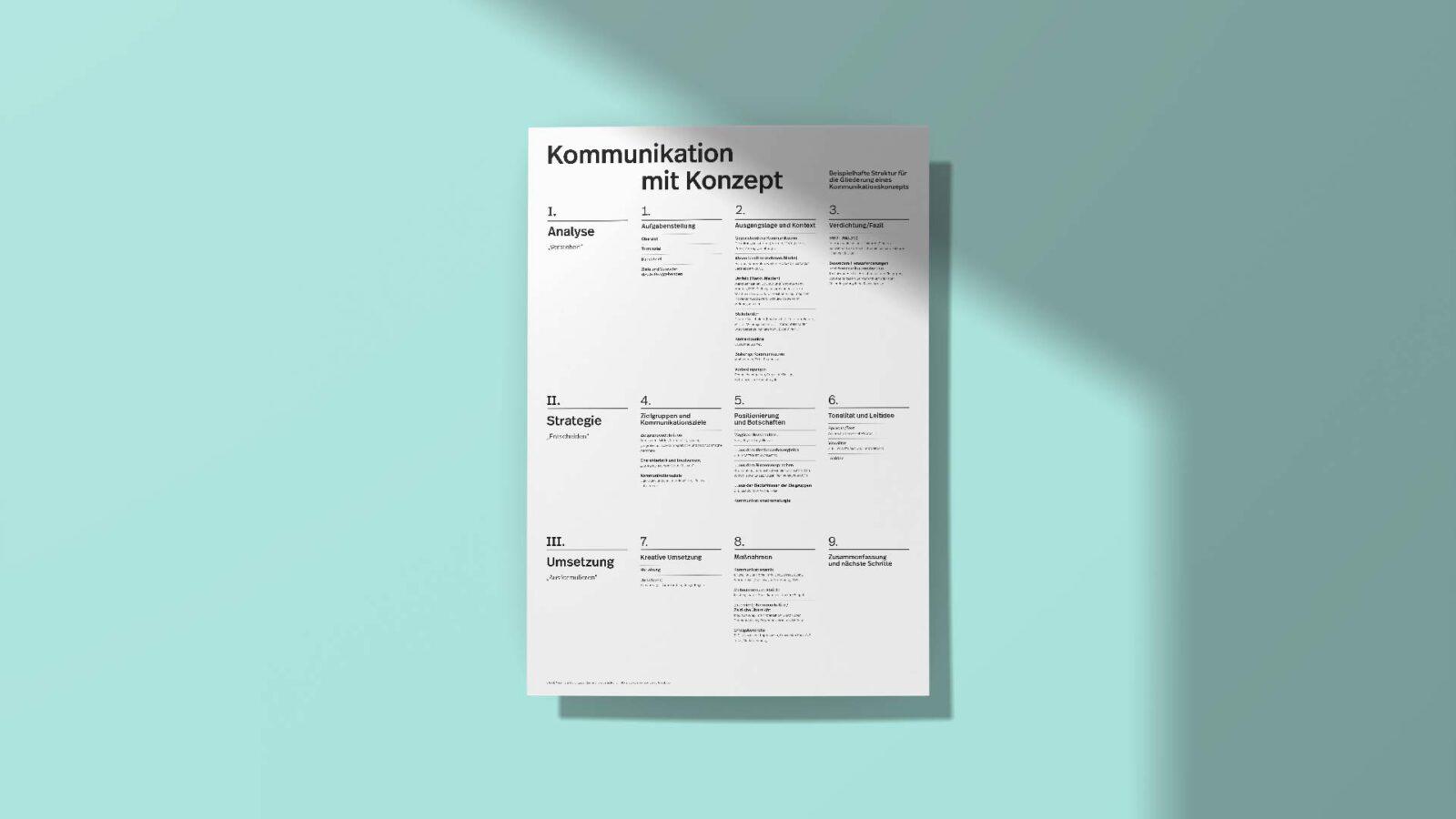 "Plakat ""Kommunikation mit Konzept"""